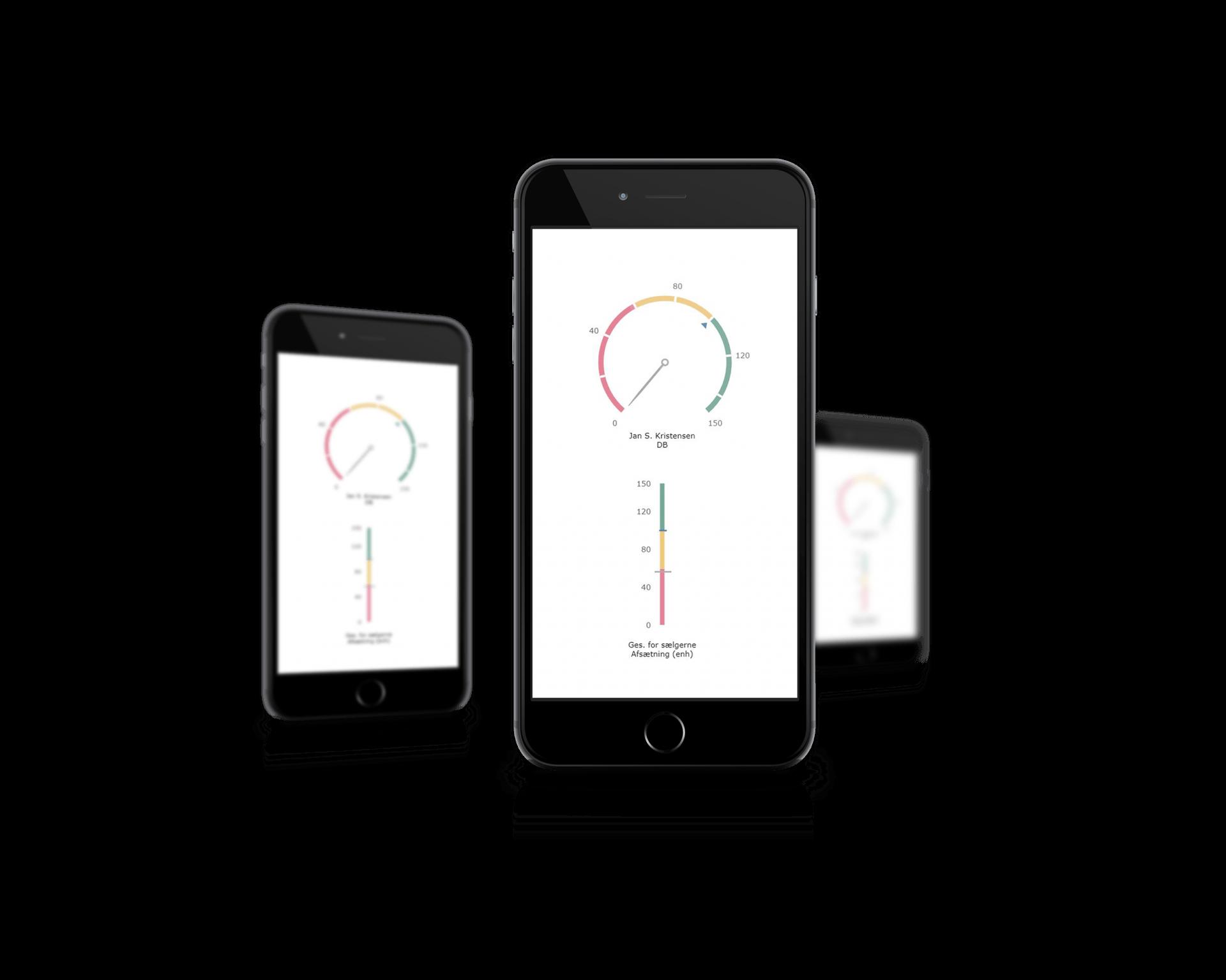 Med InfoSuites mobil-app kan du følge op på budgetter og KPI'er, uanset hvor du befinder dig.